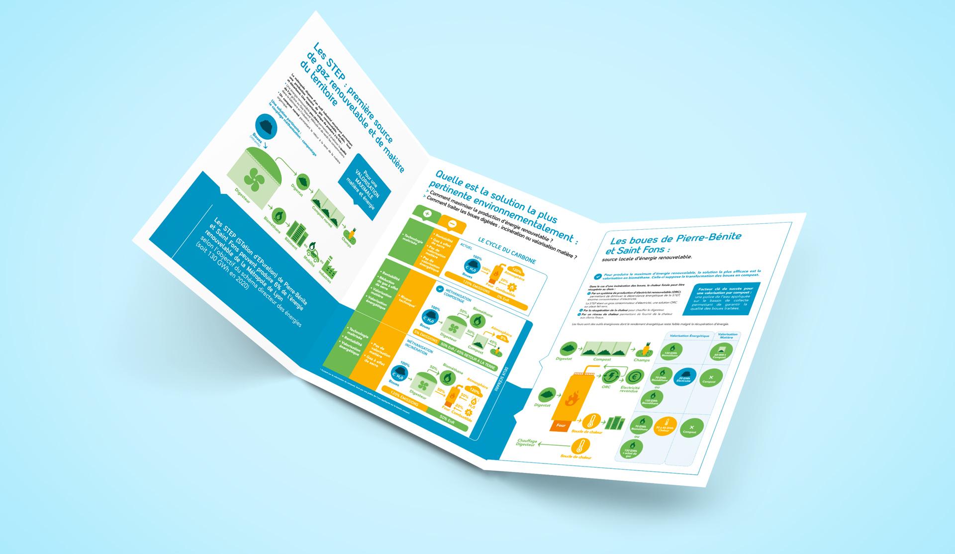 A4-Brochure-GRDF-STEP