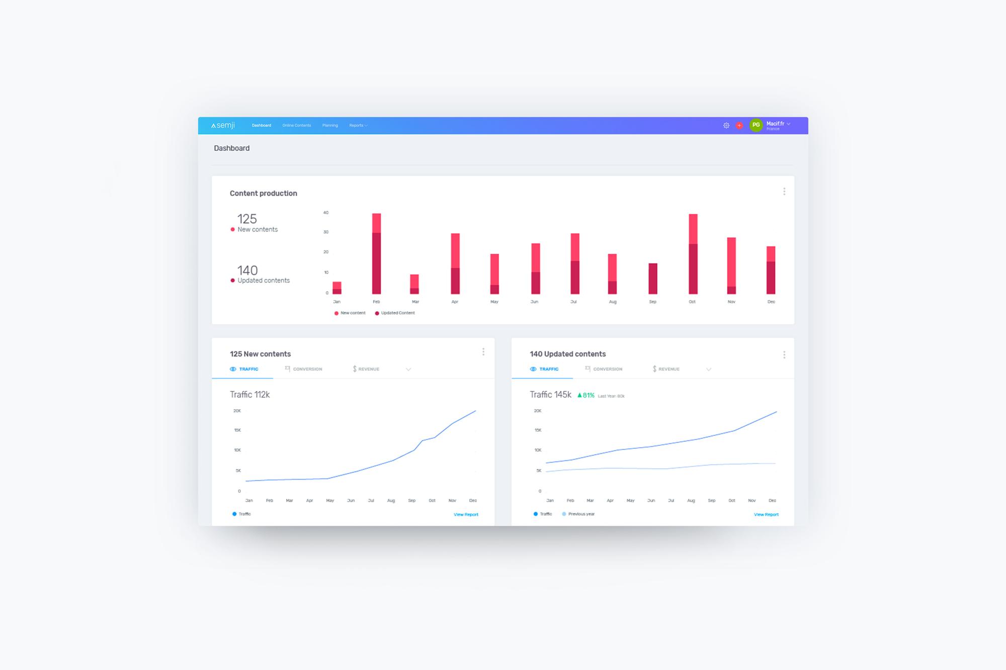 semji-dashboard